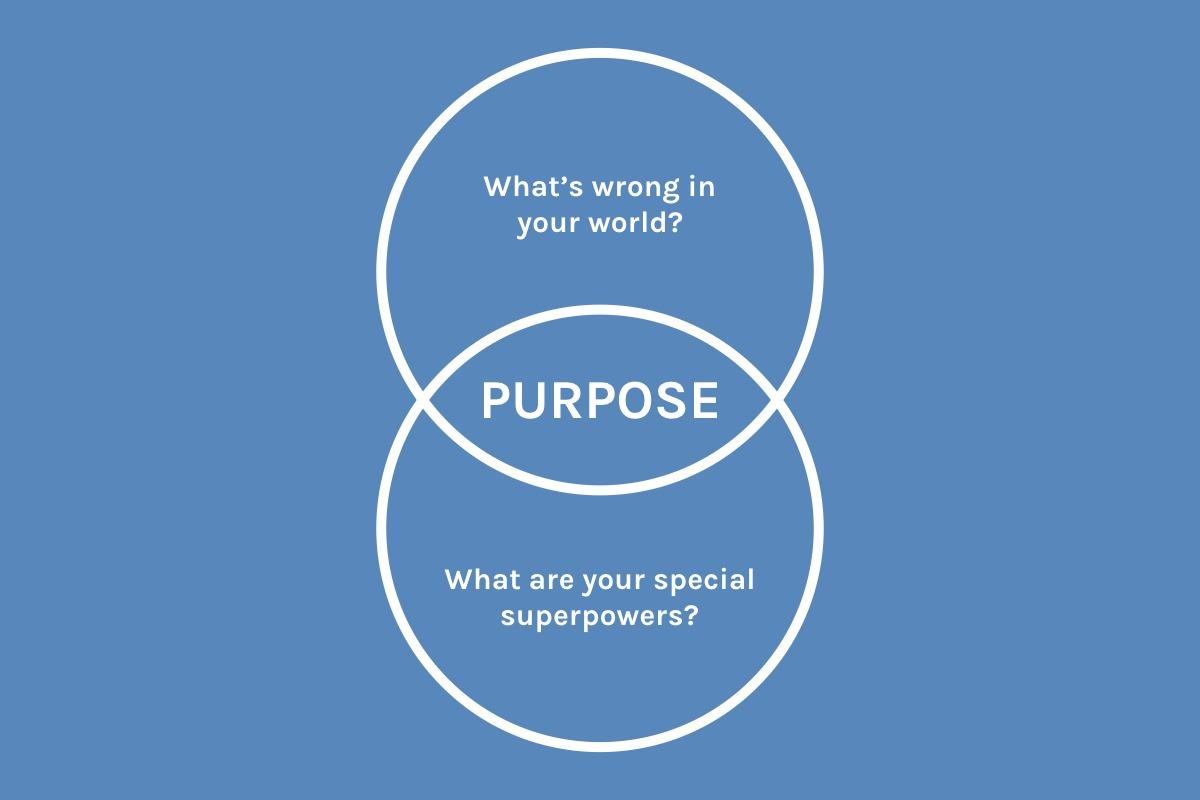 Purpose42