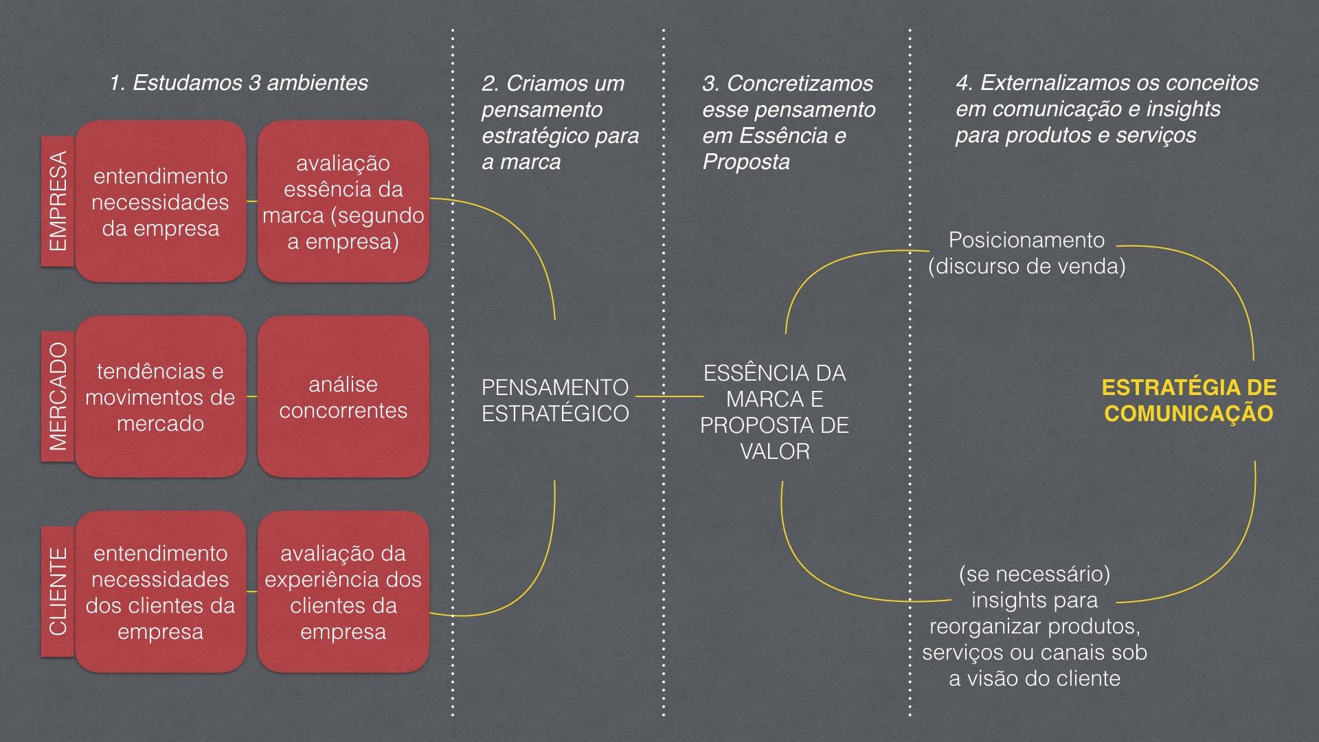 etapas_planejamento.001