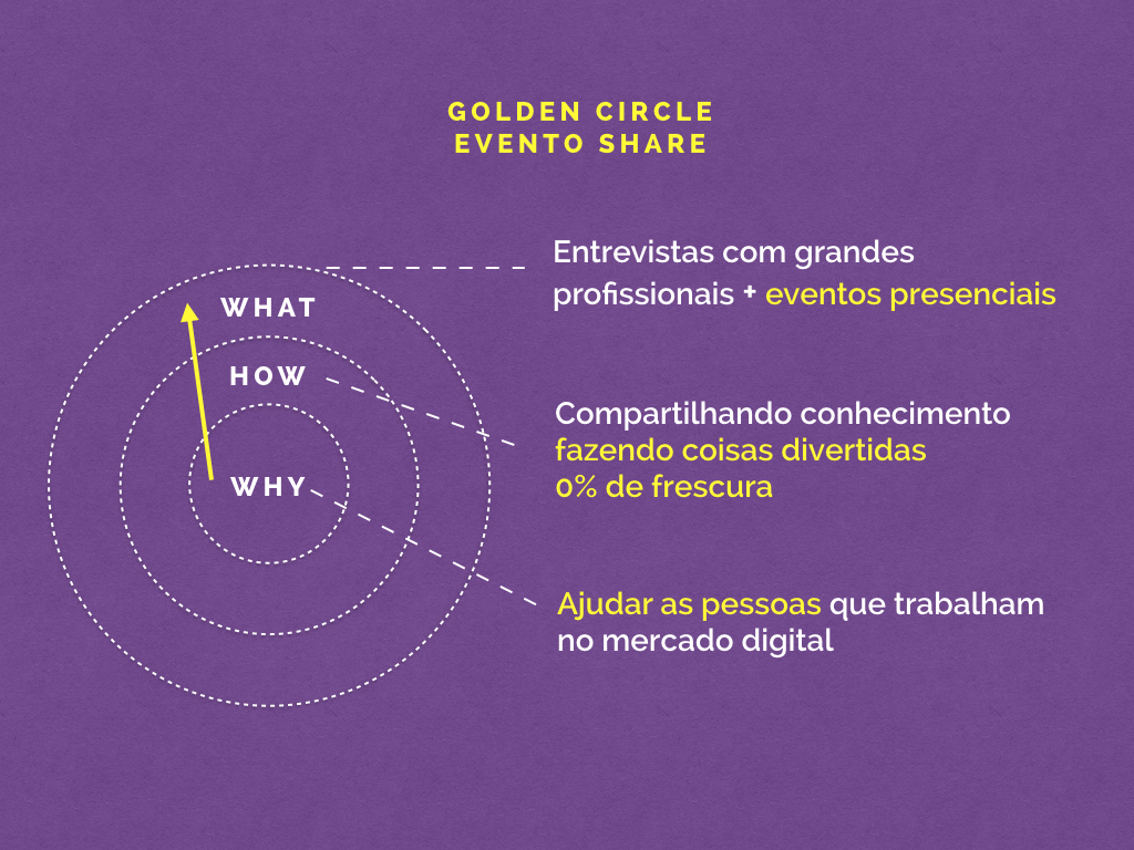 golden_circle_share.001