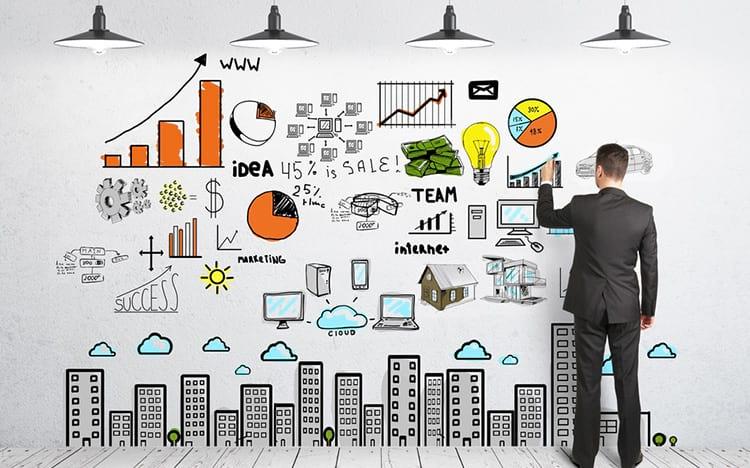 empreendedorismo em rp